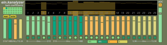 ein.kanalyzer allows for spectrum-specific amplitude tracking. It visually monitors the bark bands of an incoming audio signal (i.e. the live kanjira), outputting bangs for each band. Requires FTM and analyzer~.