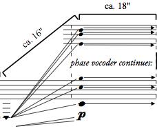 View Score Sample